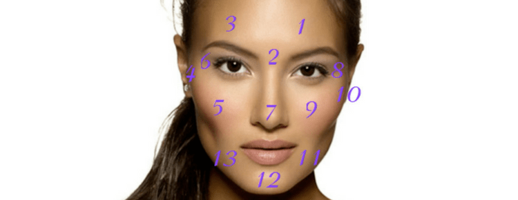 What Is Face Mapping?